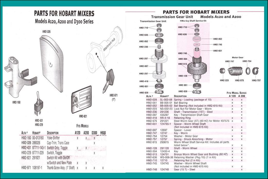 hobart 20qt a200 mixer parts and accessories. Black Bedroom Furniture Sets. Home Design Ideas